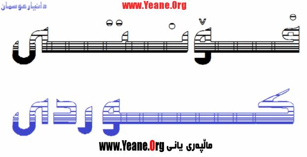 كۆكراوهی ههموو فۆنته كوردیهكان Font Kurdish
